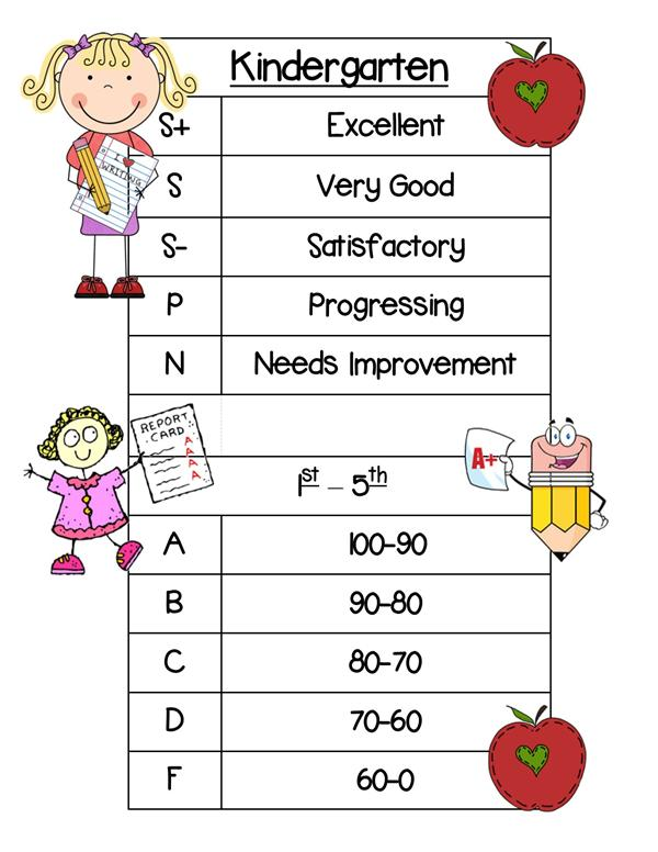 pila elemetary school grading system Grading system in canada grade scale (remedial standards-used in elementary schools), or f.